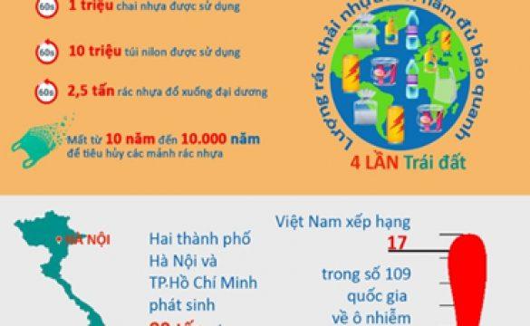 Giảm thiểu chất thải nhựa tại bệnh viện Phạm Ngọc Thạch