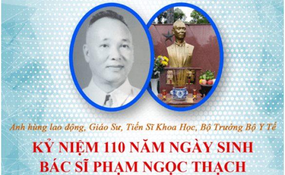 Kỷ niệm 110 năm ngày sinh của Cố bộ trưởng Bộ y tế, bác sĩ Phạm Ngọc Thạch (07/05/1909 – 07/05/2019)